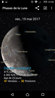 Astronomie - Phases de la Lune