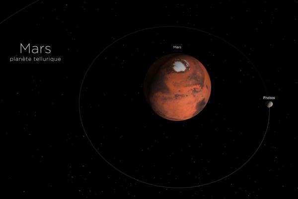 Astronomie - SolarSystemScope Mars
